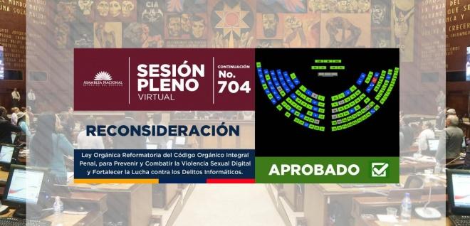 Continuación de la sesión, 704 del Pleno, ratificación de votación de proyecto que previene la violencia sexual digital,